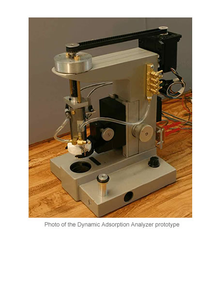 SDGroup's Dynamic Adsorption Analyzer